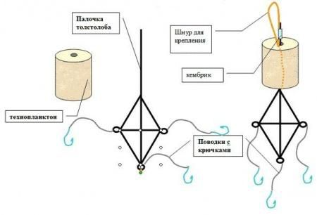 Как ловить тлстолобика на удочку