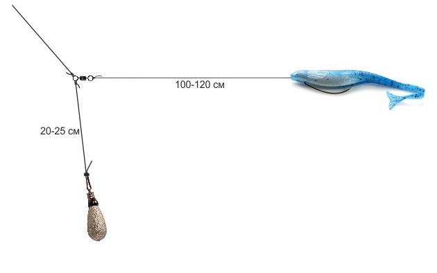 Ловля на отводной поводок. Советы начинающим