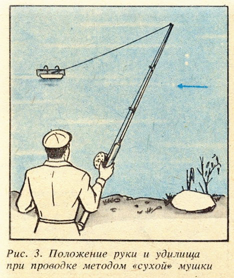 Проводка кораблика в проточной воде
