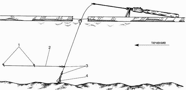 Зимняя оснастка на плотву: снасть поплавочная удочка