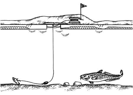 Изготовление поставушек на судака и налима своими руками